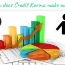 How does Credit Karma make money While it offers free Services to its users