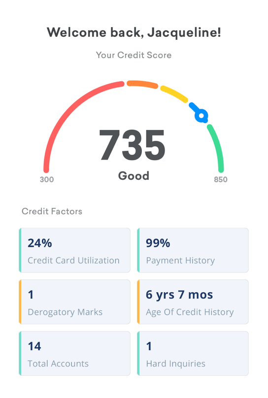 credit-karma-user-dashboard